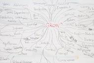2013 Jam - Mind Map